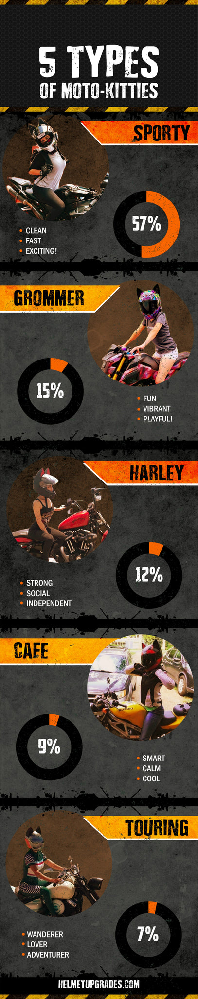 5 Types of MotoKitties that wear the Cat Ear Helmet Accessory Upgrade - Motorcycle Infographics