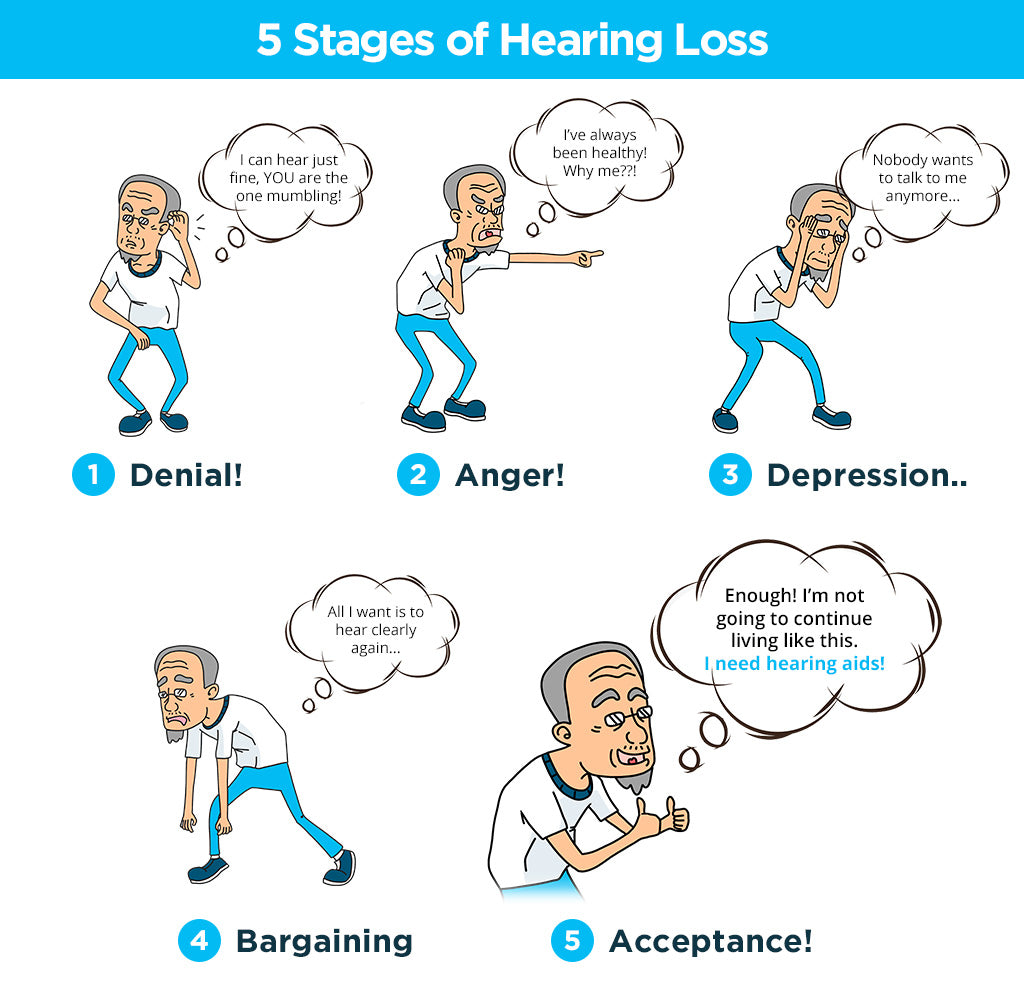 5 Stages of Hearing Loss