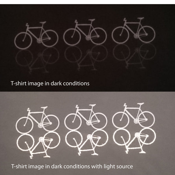 comparison between reflective design in dark and direct light