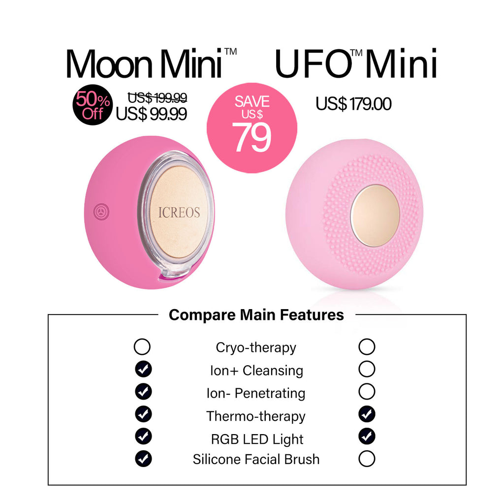 50Off-iCreos_Moon_Mini-Price-VS-Foreo_UFO_Mini-I