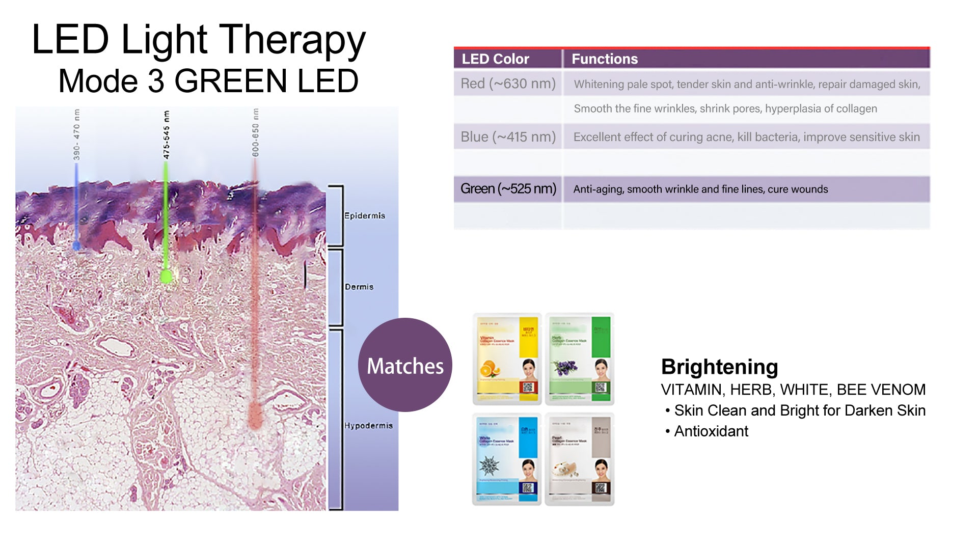 ICREOSMNI-Phototherapy-Smart_Modes_3-Brightening_Penetrating-1