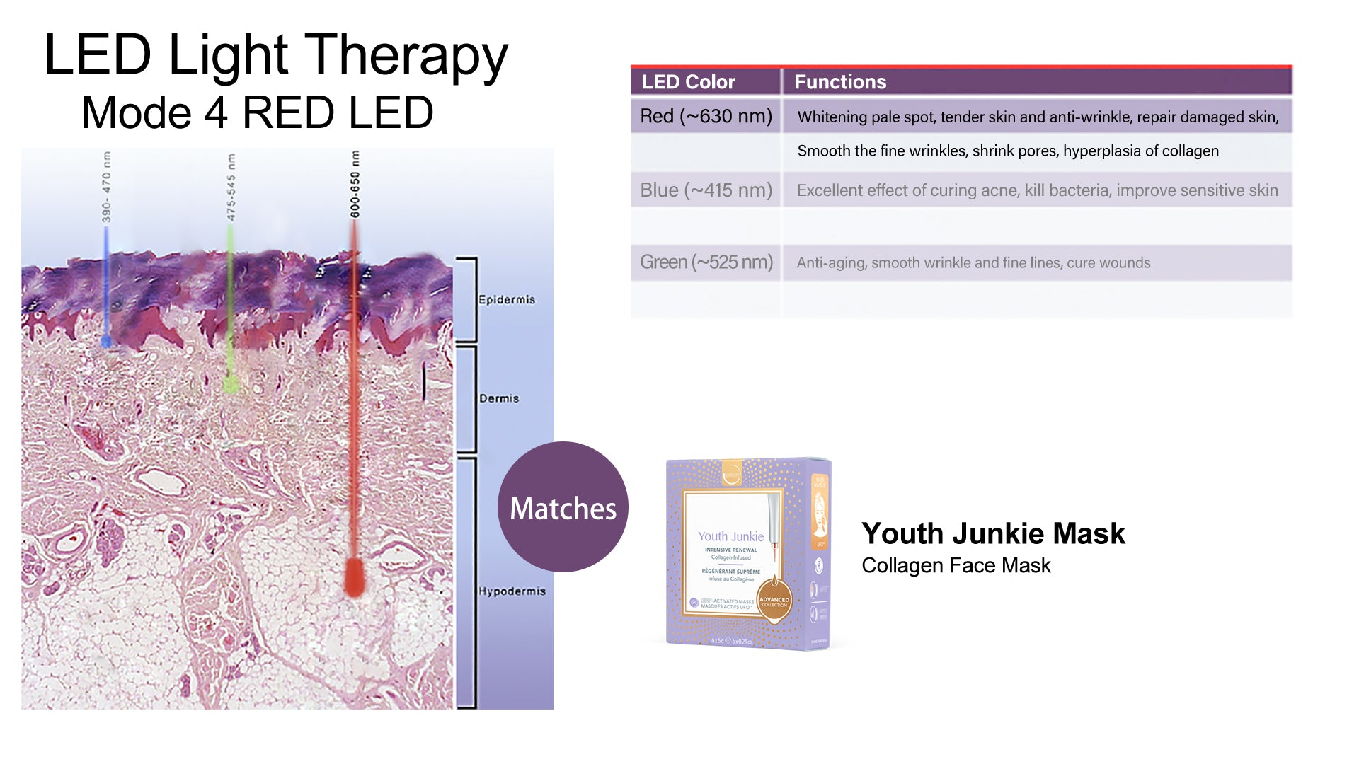 ICREOSMNI-Phototherapy-Smart_Modes_4-Collagen_Penetrating-2.jpg