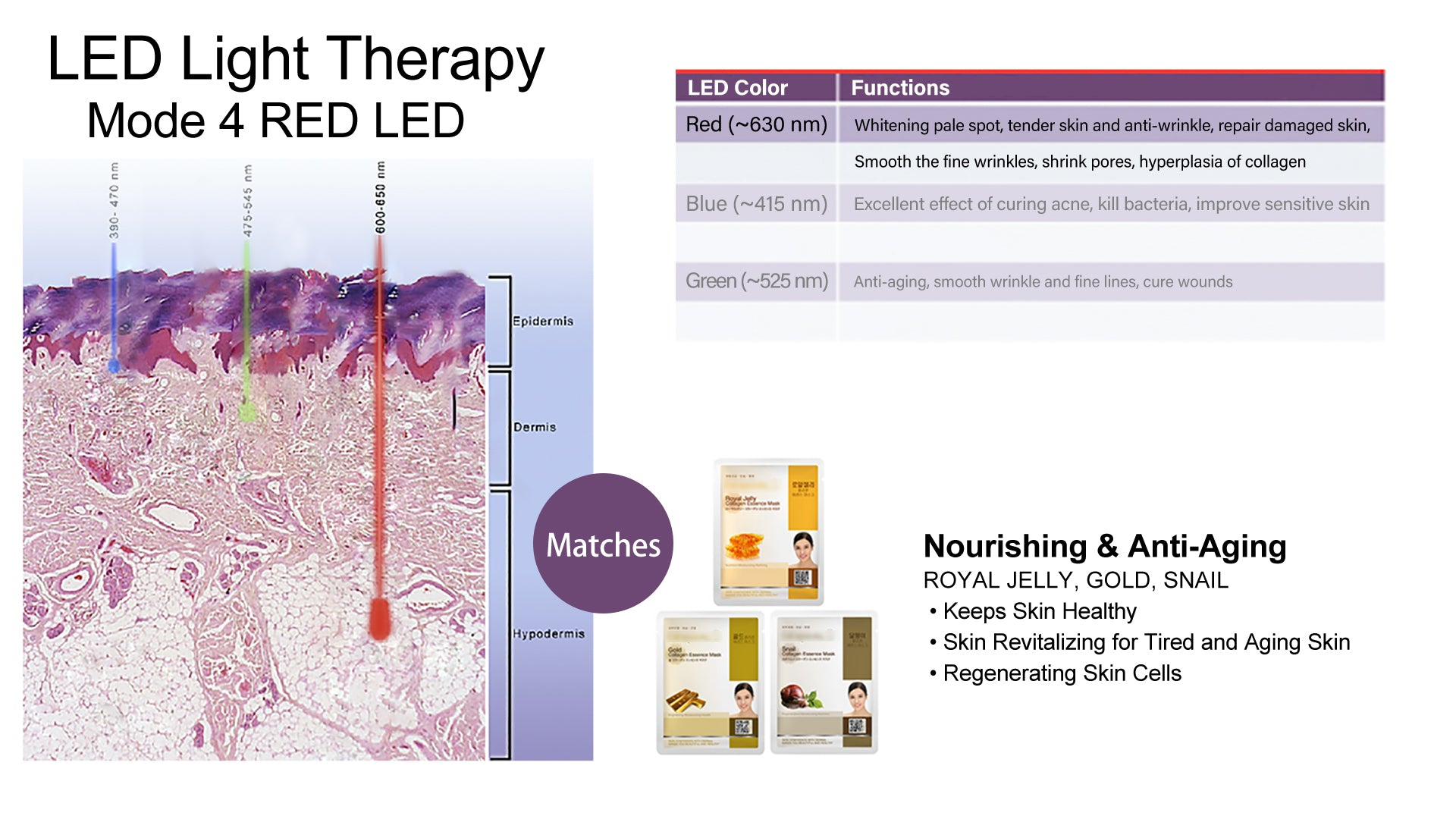 ICREOSMNI-Phototherapy-Smart_Modes_4-Nourishing_Penetrating-1.jpg