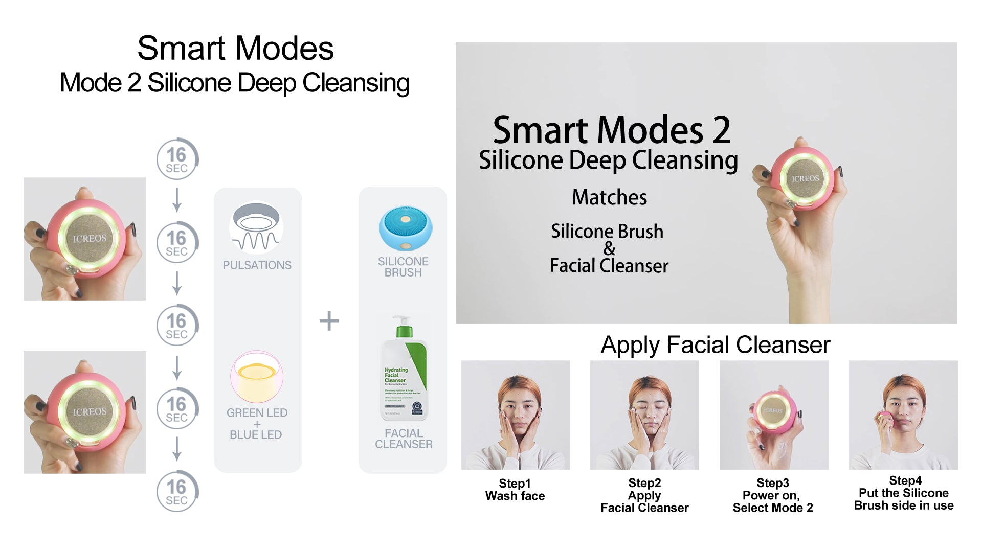 ICREOSMNI-Smart_Modes_2-Silicone_Cleansing-0.jpg