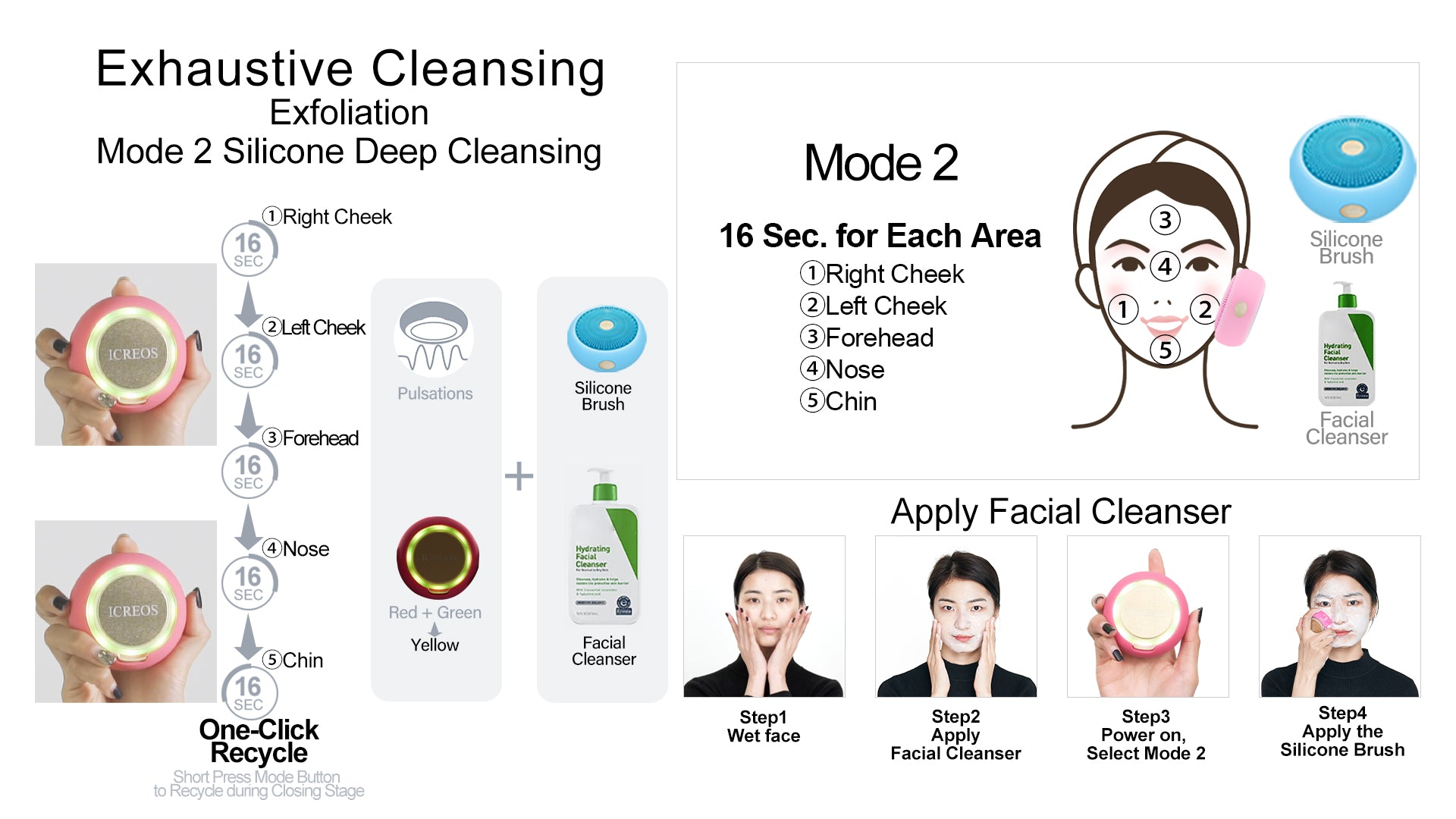 ICREOSMNI-Smart_Modes_2-Silicone_Cleansing-2-0.jpg