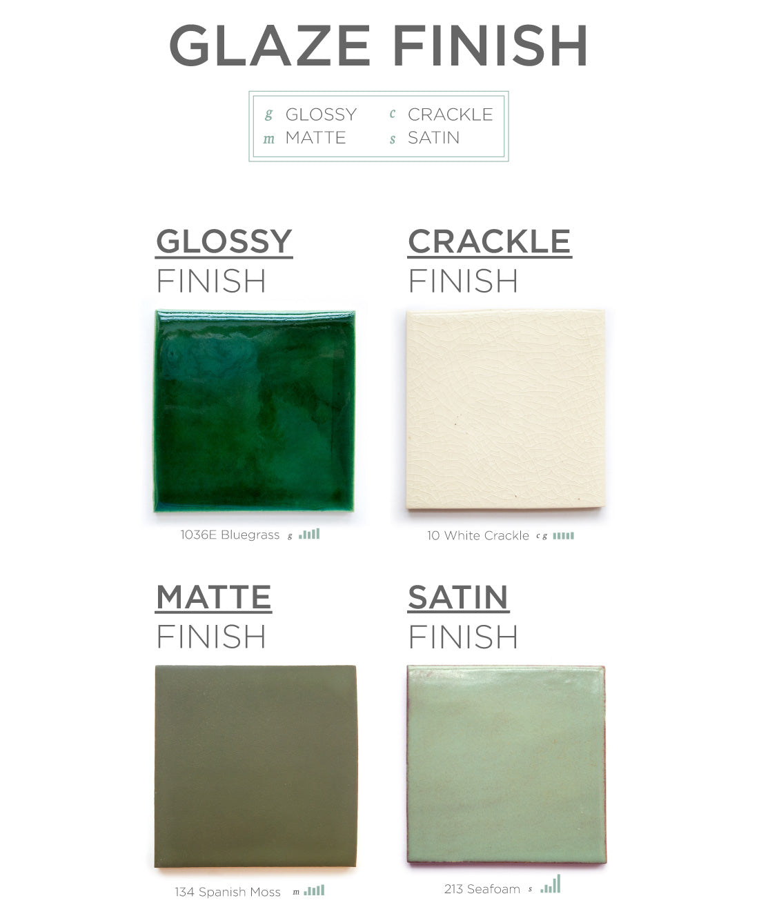 Glaze101 Glaze 101: Our Guide to Understanding Glazes! Tile Education   ClayBody2 Glaze 101: Our Guide to Understanding Glazes! Tile Education   1017E-1017W-SeaMist Glaze 101: Our Guide to Understanding Glazes! Tile Education   GlazeFinish2 Glaze 101: Our Guide to Understanding Glazes! Tile Education