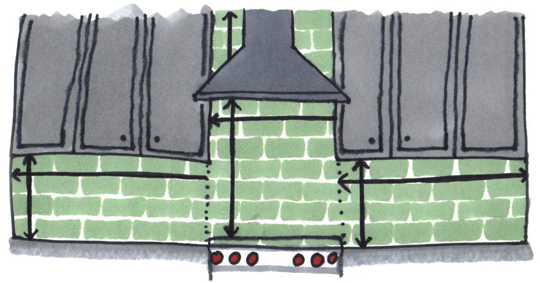 HowToMeasure-01 How to Measure Your Kitchen Backsplash All   Kitchen-Drawing How to Measure Your Kitchen Backsplash All