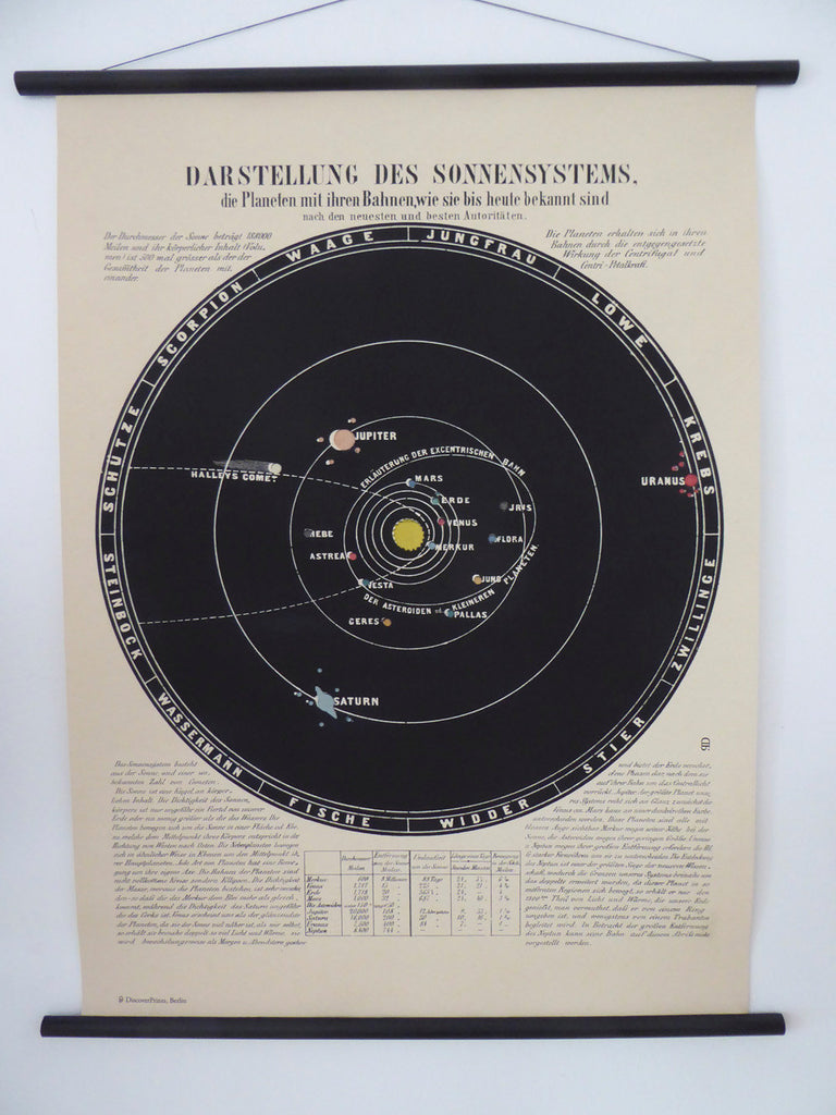 "Large A1 (25"" x 33"") Vintage Star Map School Chart - Astronomy Poster - Astrology Poster - Northern Hemisphere Pull Down Chart"
