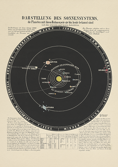 planets-of-the-solar-system-black-vintage-art-print