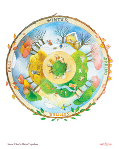 Season Wheel Art Print - Root and Star