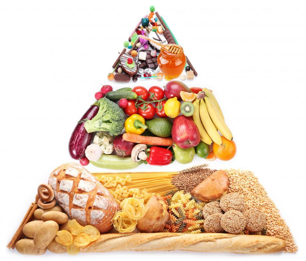 Food Pyramid for Vegetarians Food & Drink Wall Mural Sticker