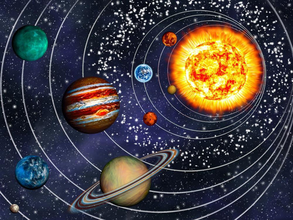 3D Solar System 9 Space Wall Mural