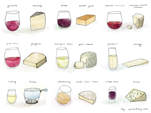 Wine + Cheese Pairing Guide