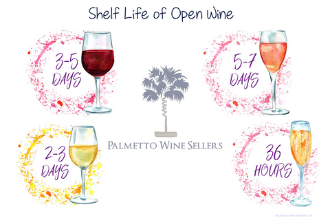 Quick Guide: Wine Shelf Life