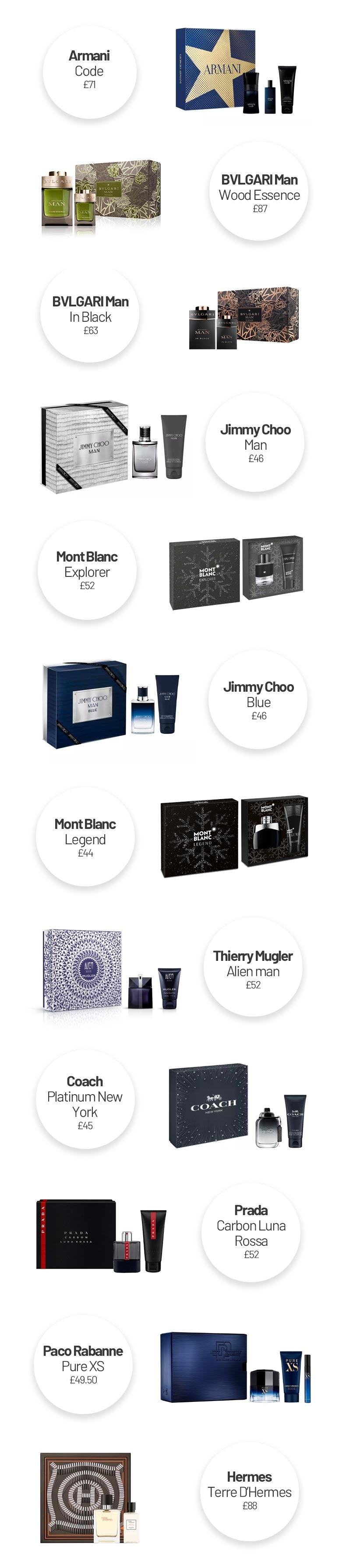 Mens Fragrances 3