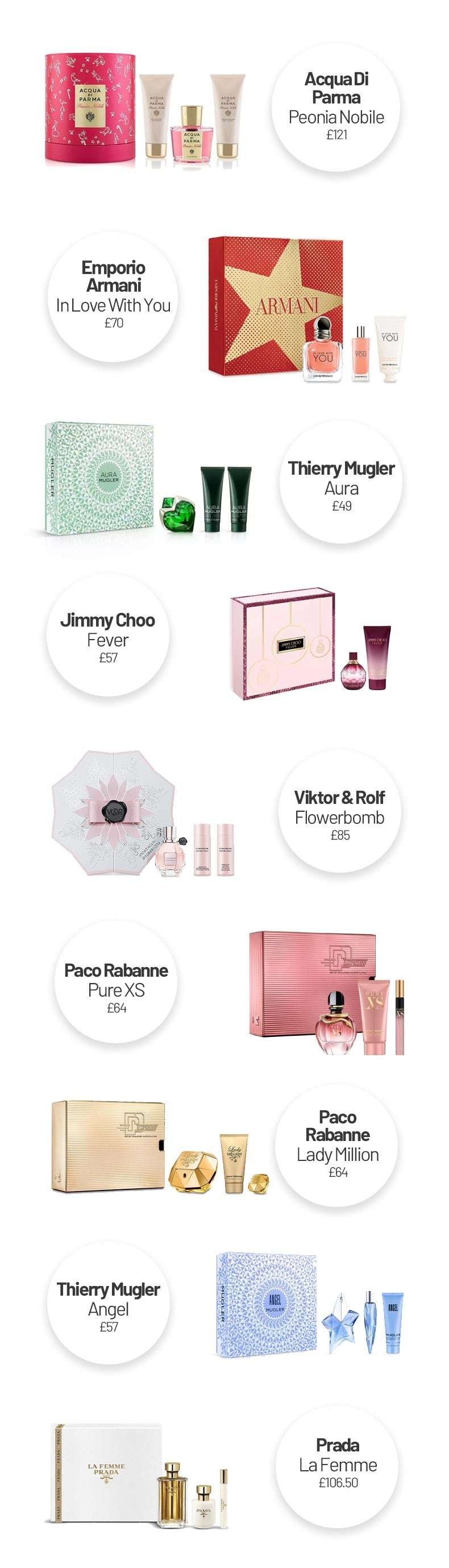 Womens Fragrances 3