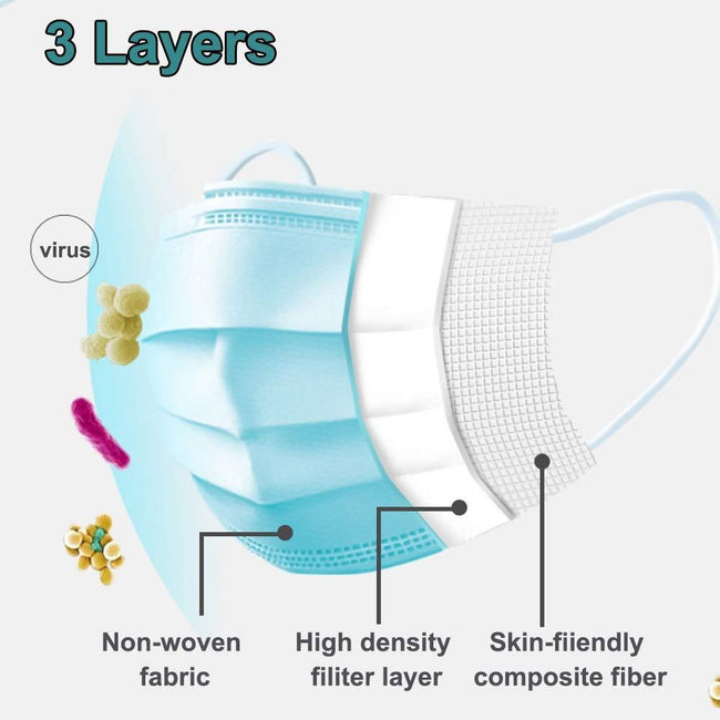 Wholesale Face Masks for Corona Virus COVID-19 Disposable 3-Layer Anti Dust Anti Virus Breathable Comfortable Medical Sanitary Surgical Mask N6SK