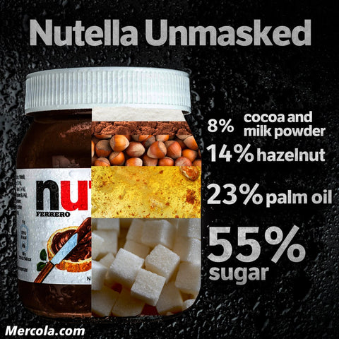 Dr. Mercola infographic about what Nutella contains and how dangerous it is