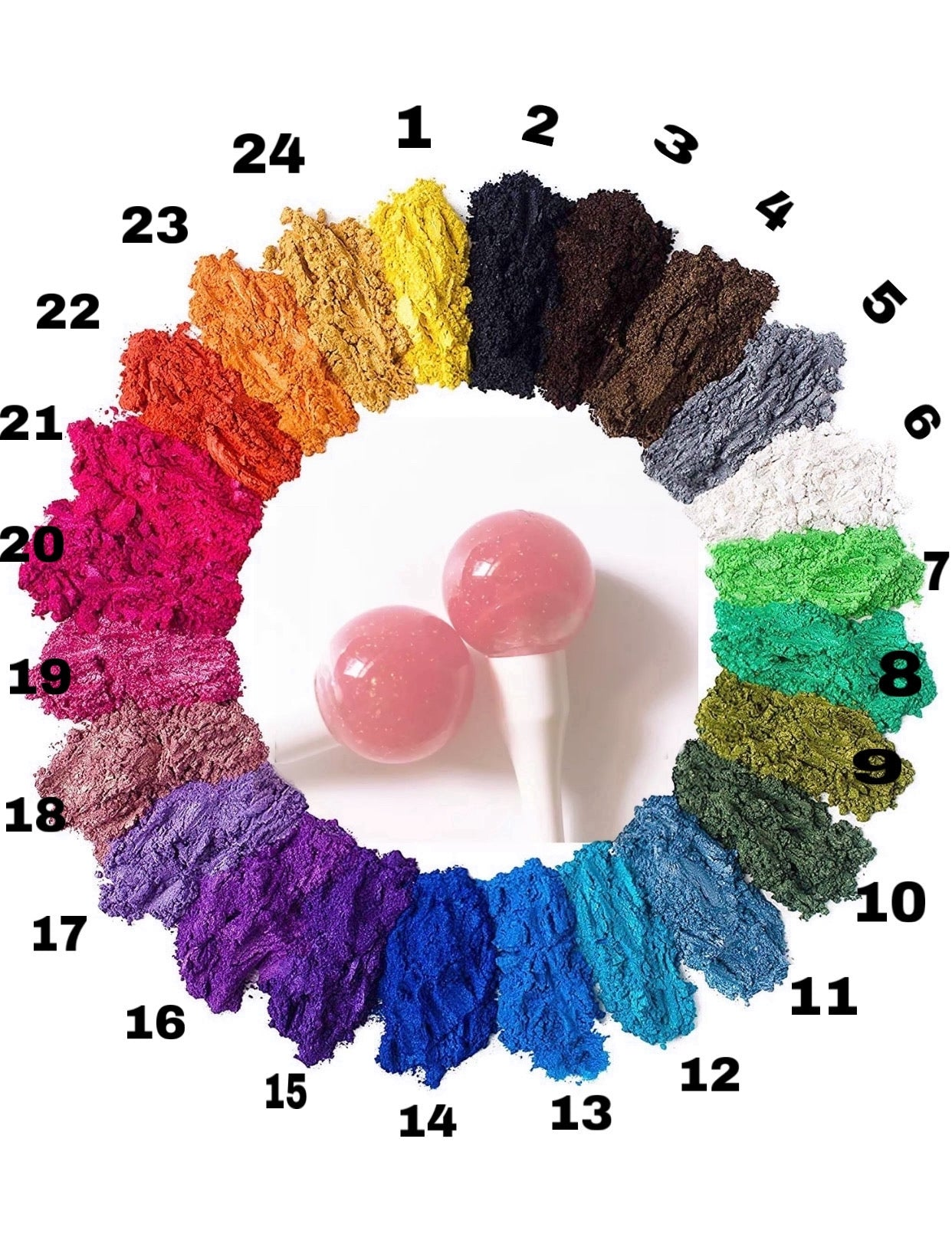 LolliGloss (Pack of 2)