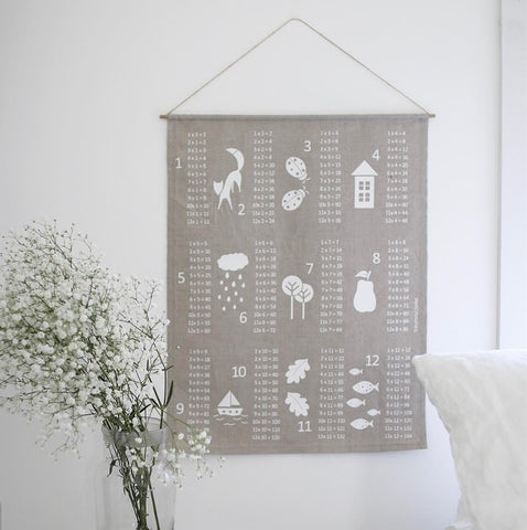 linen times table chart