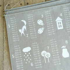 linen times table chart stack