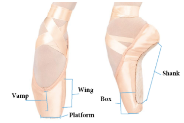 Pointe Shoes Parts
