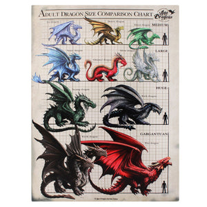 Dragon Size Comparison XLarge Canvas by Anne Stokes