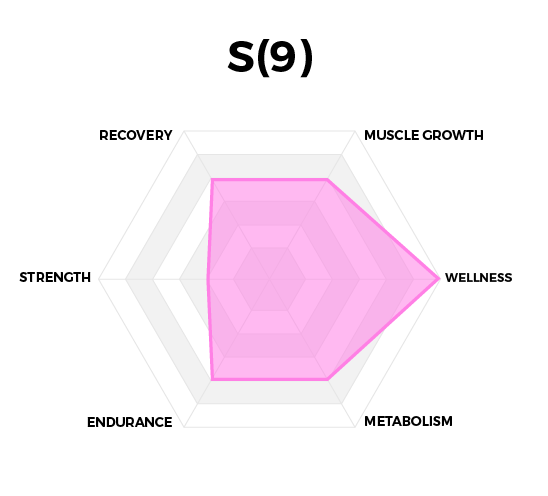 Performance Graph for S(9) Sirtuin Booster™ with 98% Ultra Pure Trans-Resveratrol (The Fountain of Youth) by High Performance Nutrition, a Wellness Company