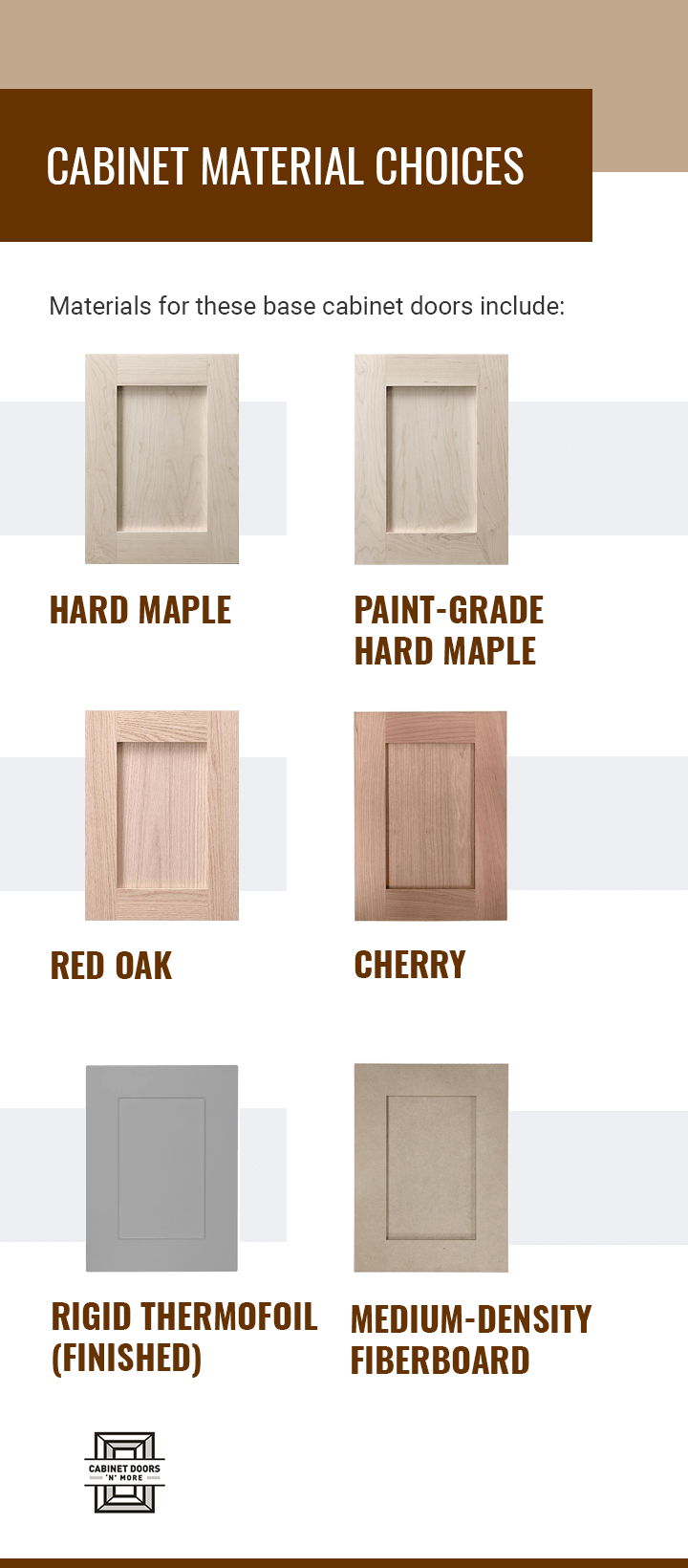 Cabinet Material Choices