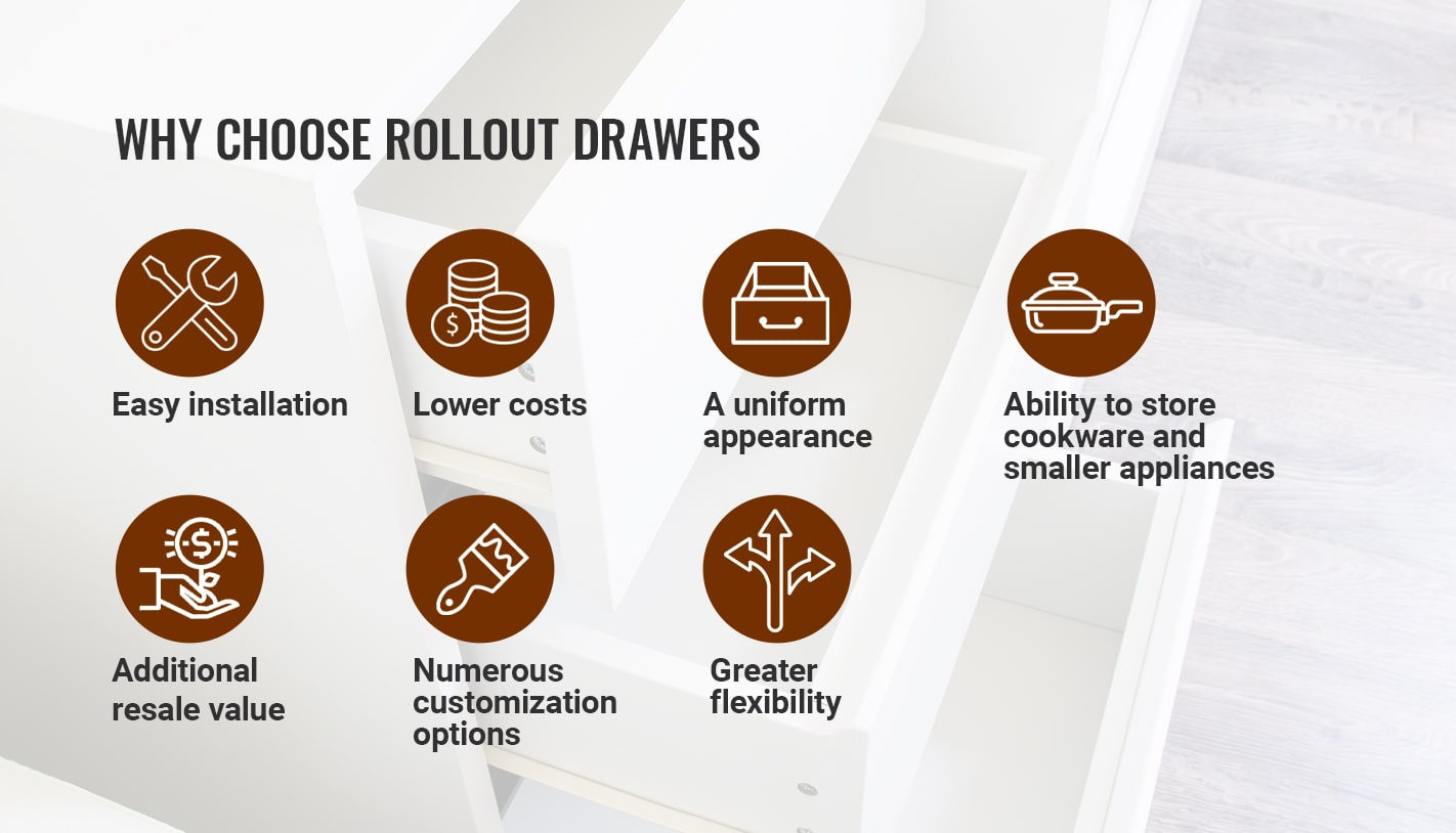 WHY CHOOSE ROLLOUT DRAWERS