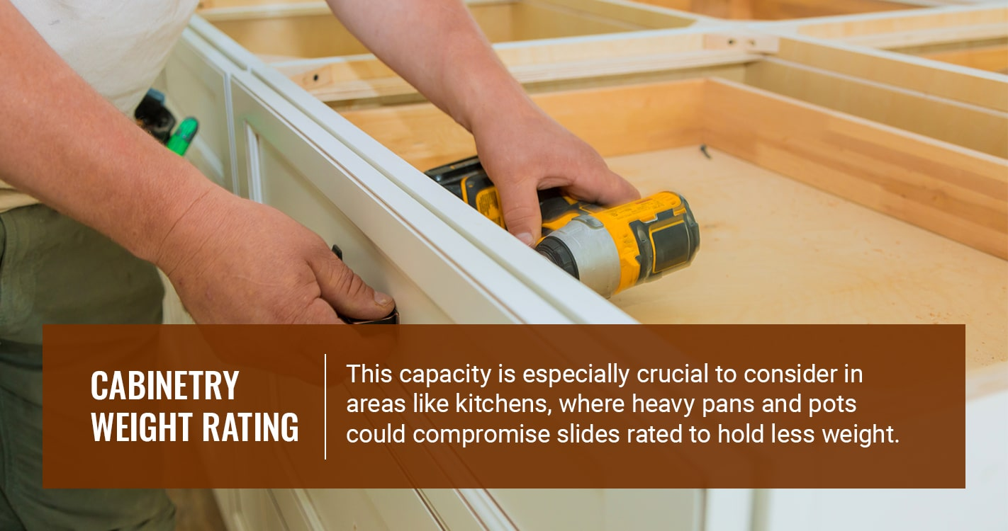 CABINETRY WEIGHT RATING