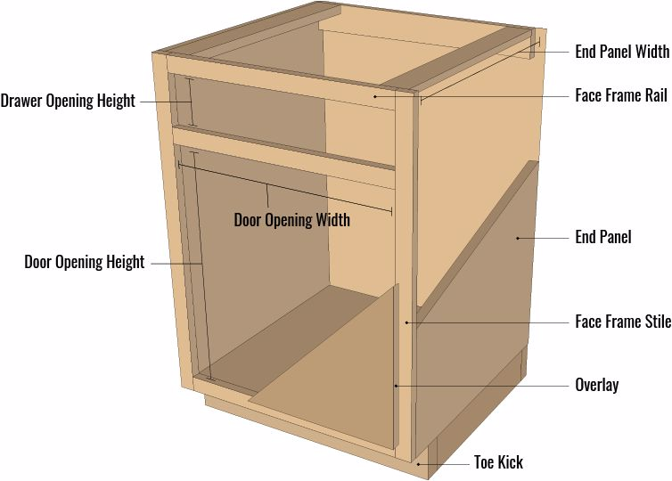 cabinet measurement areas