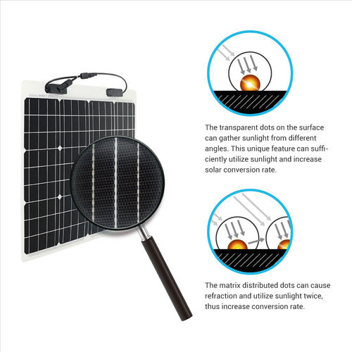 Renogy 50 Watt 12 Volt Flexible Monocrystalline Solar Panel - Plug and Play Solar
