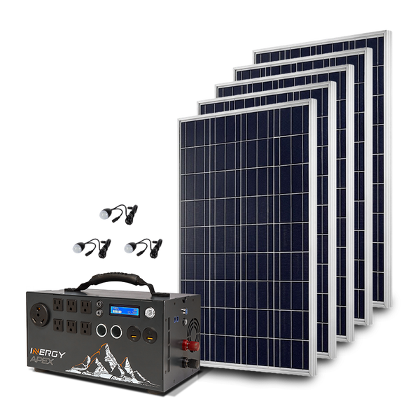 Gold Apex Solar Storm Kit