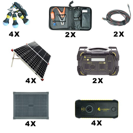 Disaster Prep Ultimate Solar Generator Kit - Plug and Play Solar