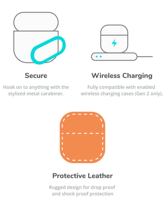 diagram of secure and protective airpod cases