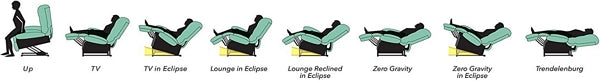 Eclipse Positioning