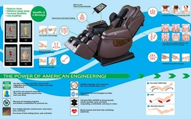 Luraco i7 Plus Massage Chair Features