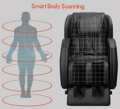 Sharper Image Revival Massage Chair Smart Body Scanning