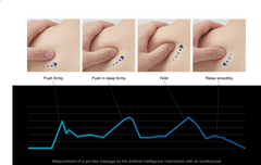 Pressure results from massage