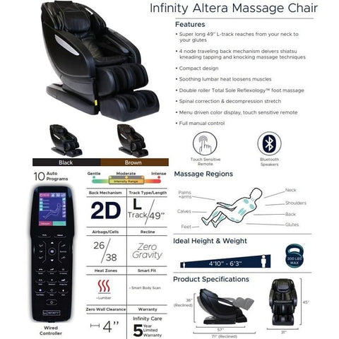 Infinity Altera Specifications Overview