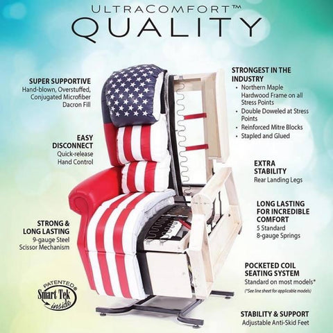 UltraComfort UC550-JPT Petite Zero Gravity Lift Chair in american flag design with detailed functions