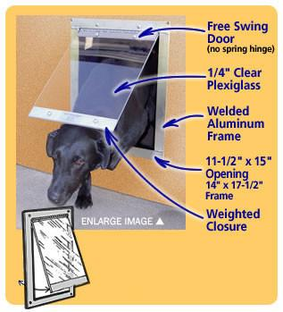 Gun Dog Easy Pet Door - Peazz.com