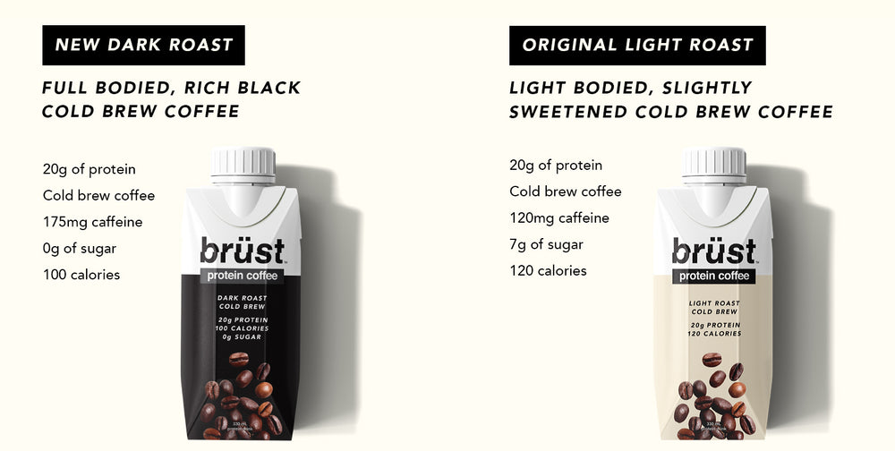 New Dark Roast full bodied rich black cold brew coffee 20g of protein 175mg caffeine 0g of sugar 100 calories. Original Light roast, light bodied slightly sweetened cold brew coffee, 20g of protein cold brew coffee 120mg caffeine, 7g of sugar, 120 calorie