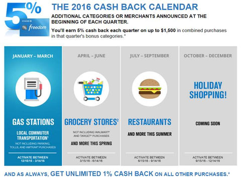 Chase Freedom 5% Cash Back