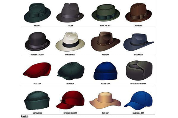 A-Guide-To-Hat-Terminology