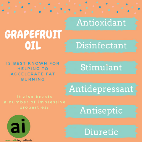Grapefruit is best known for helping to accelerate fat burning, but it is also useful for battling inflammation, stress, carcinogens, and sugar cravings. Grapefruit oil, which is cold-pressed from the rind of the fruit rather than distilled, boasts a number of impressive properties: