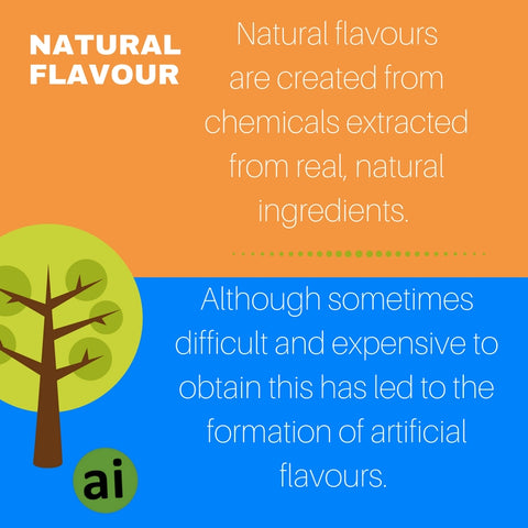 natural flavours are created from chemicals extracted from real, natural ingredients. - Aromatic Ingredients