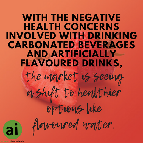 With the negative health concerns involved with drinking carbonated beverages and artificially flavoured drinks, the market is seeing a shift to healthier options like flavoured and functional water.