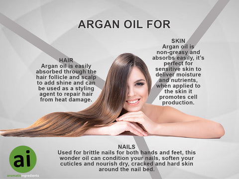 Argan Oil for healthy hair, skin and nails
